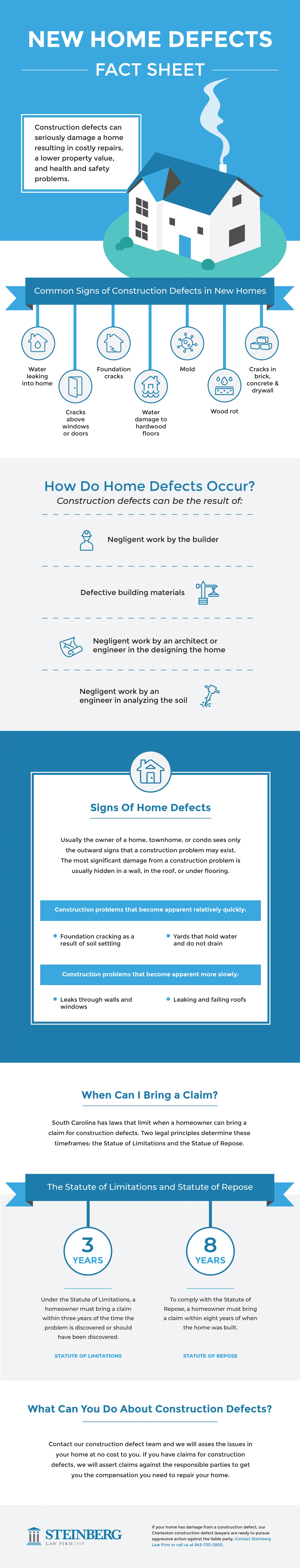 New Home Defects
